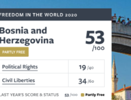 """Freedom House report: Democracy under assault, BiH """"partly free"""" country"""